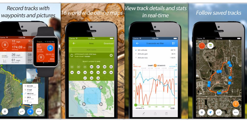 Free Today: Track Kit - GPS Tracker with offline maps