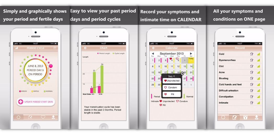 Free Sale: Tracking your periods? Or thinking to start? This app makes it easy!